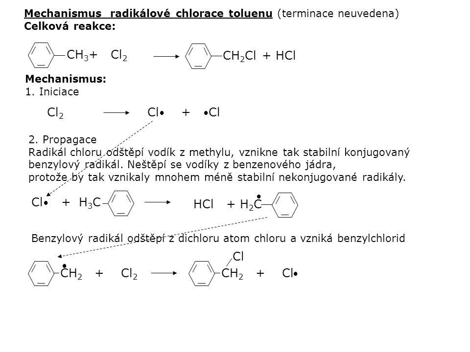 CH3+ Cl2 CH2Cl + HCl Cl2 Cl• + •Cl Cl• + H3C HCl + H2C Cl CH2 + Cl2
