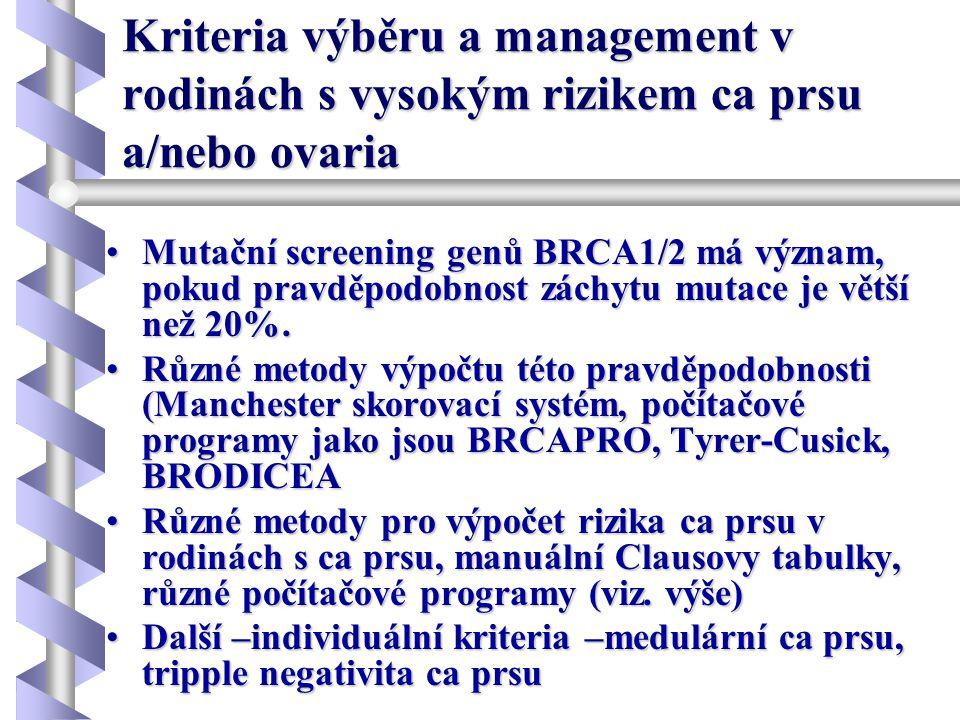 Kriteria výběru a management v rodinách s vysokým rizikem ca prsu a/nebo ovaria