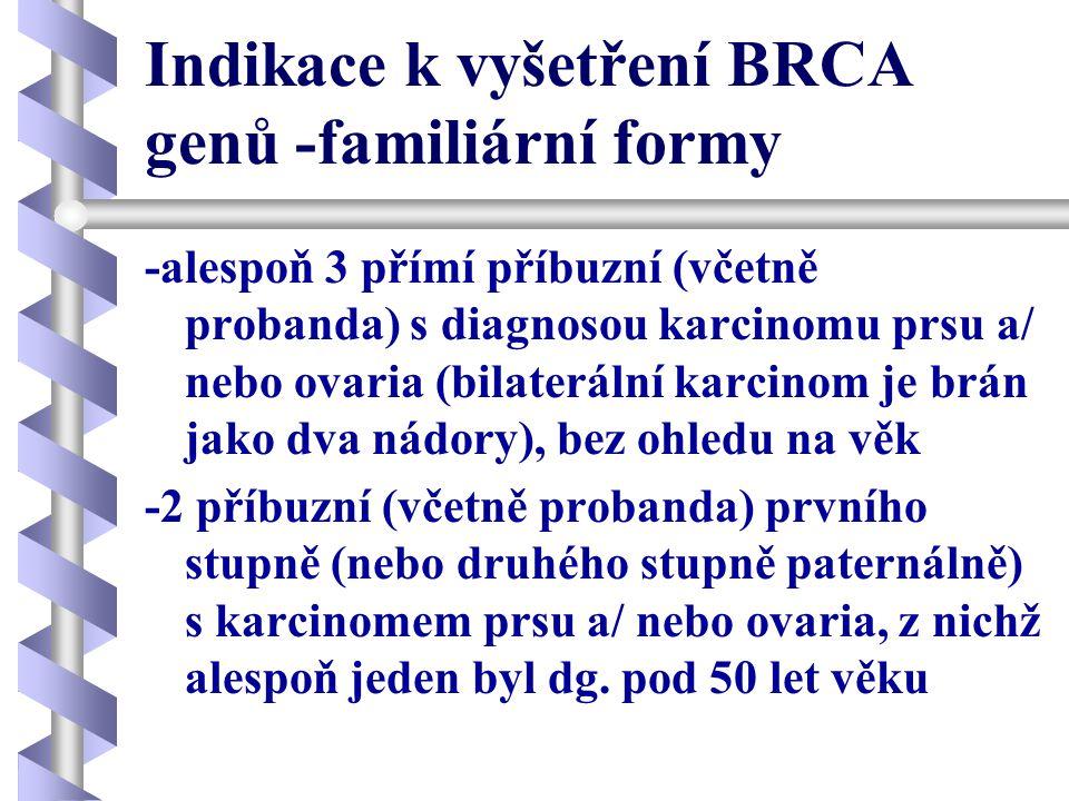 Indikace k vyšetření BRCA genů -familiární formy