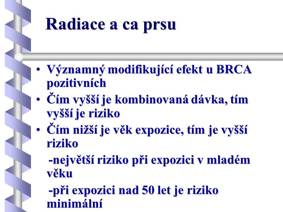 Radiace a ca prsu Významný modifikující efekt u BRCA pozitivních