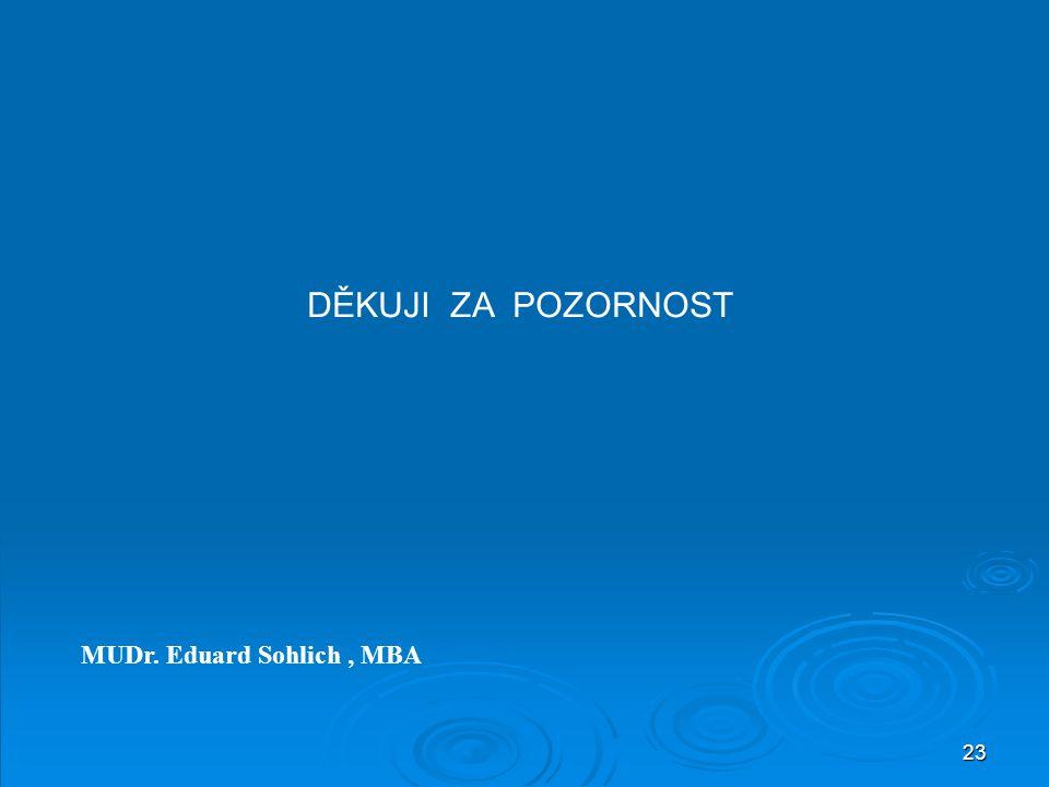 DĚKUJI ZA POZORNOST MUDr. Eduard Sohlich , MBA