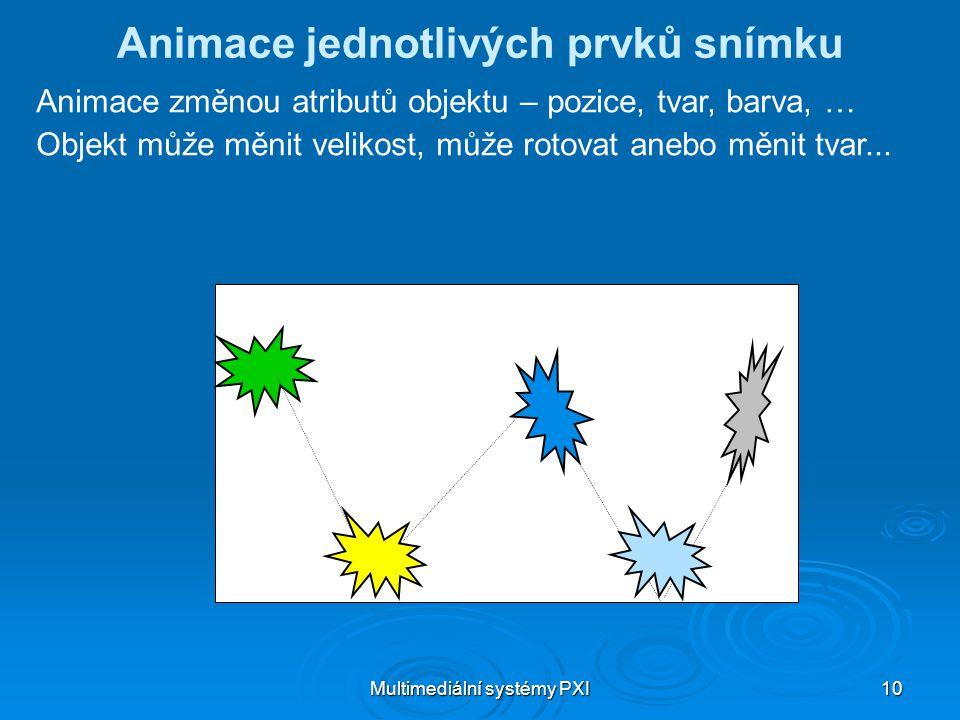 Animace jednotlivých prvků snímku