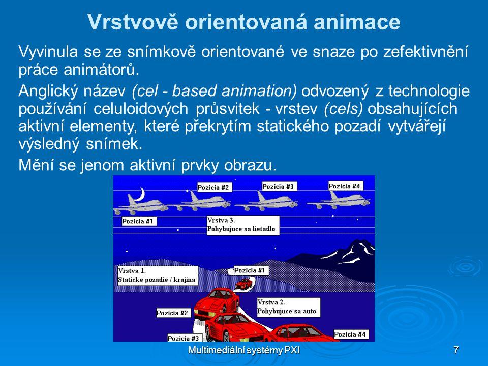 Vrstvově orientovaná animace