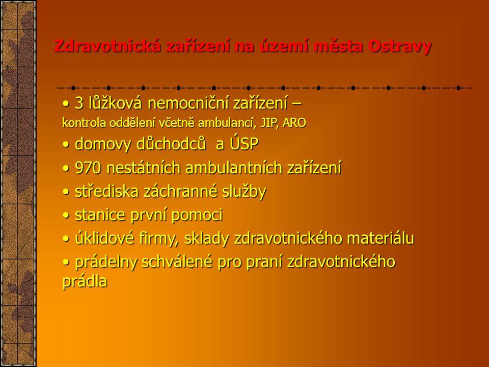 Zdravotnická zařízení na území města Ostravy