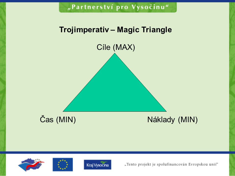 Trojimperativ – Magic Triangle