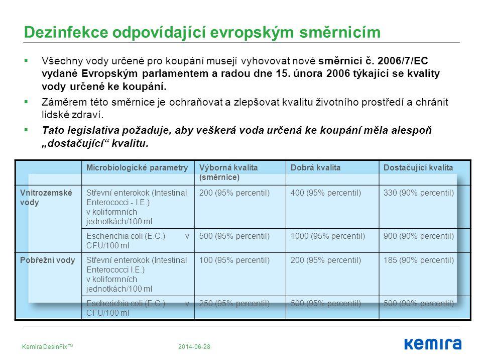 Dezinfekce odpovídající evropským směrnicím