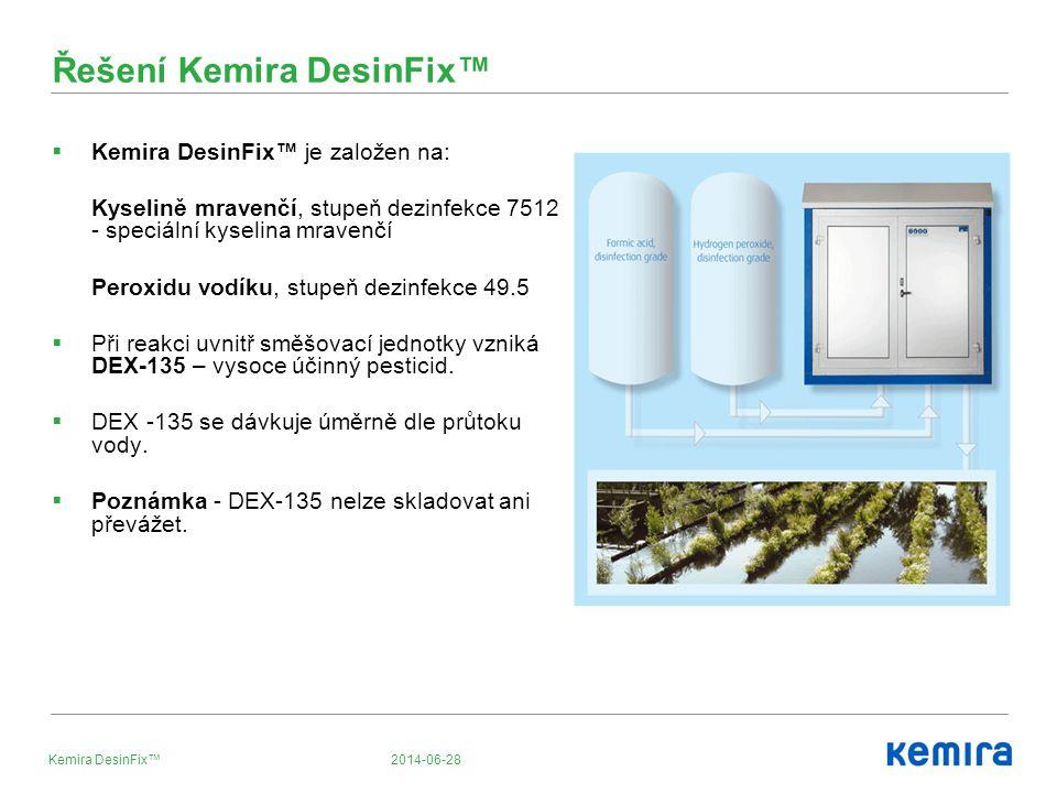 Řešení Kemira DesinFix™