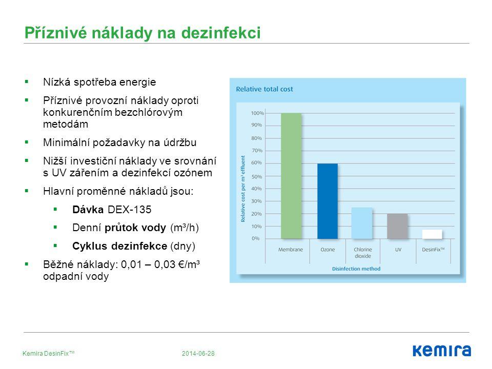 Příznivé náklady na dezinfekci