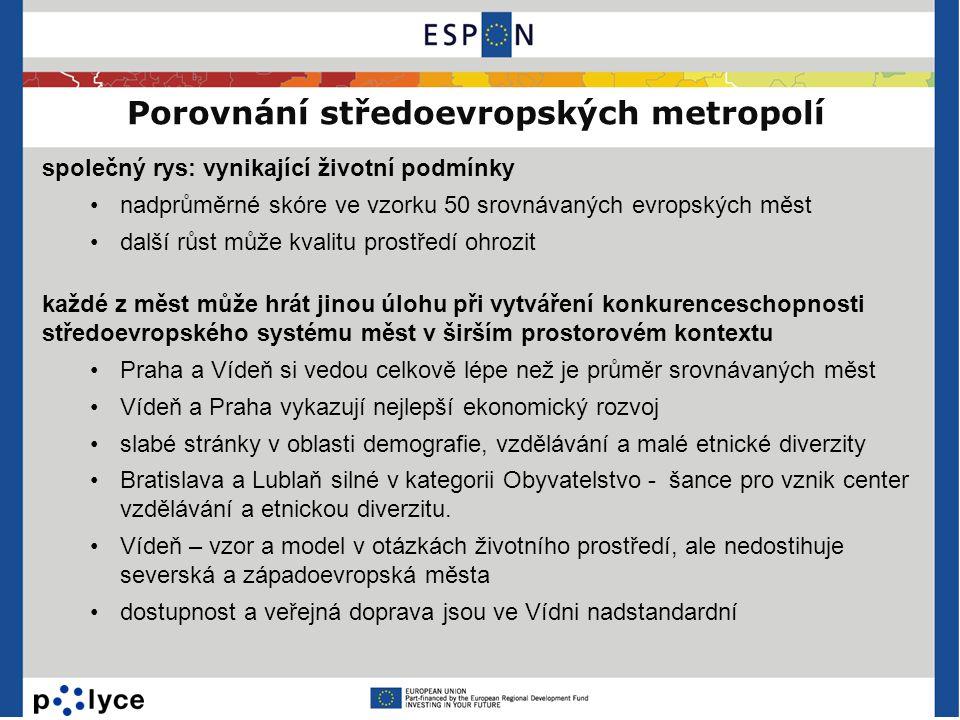 Porovnání středoevropských metropolí