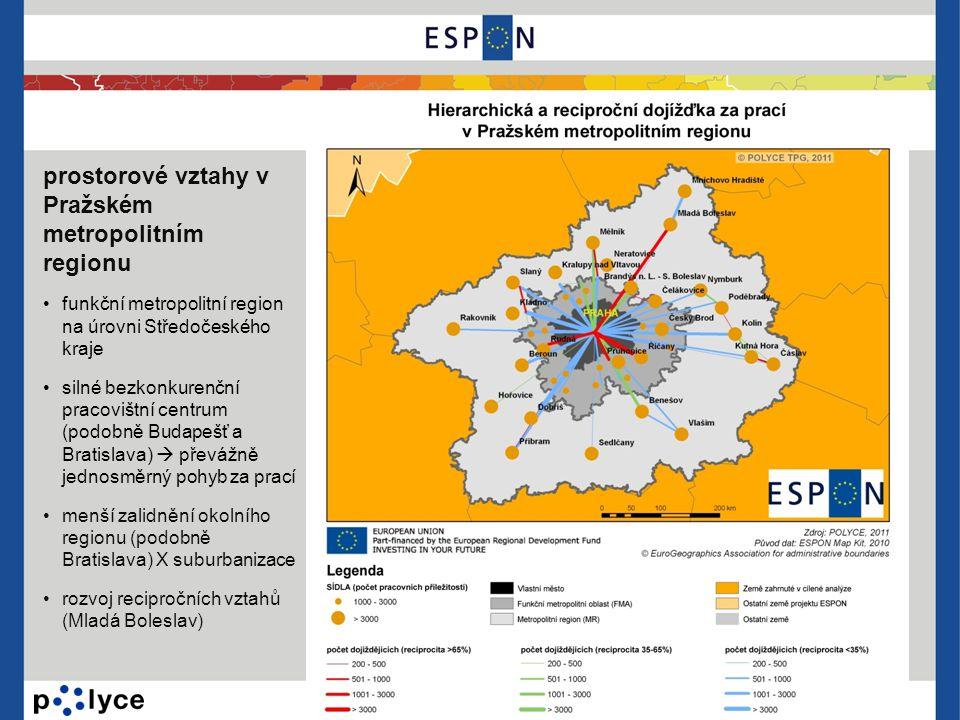 prostorové vztahy v Pražském metropolitním regionu