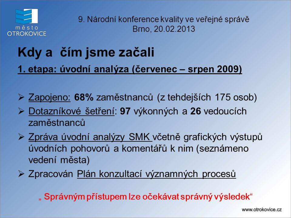 Kdy a čím jsme začali 1. etapa: úvodní analýza (červenec – srpen 2009)