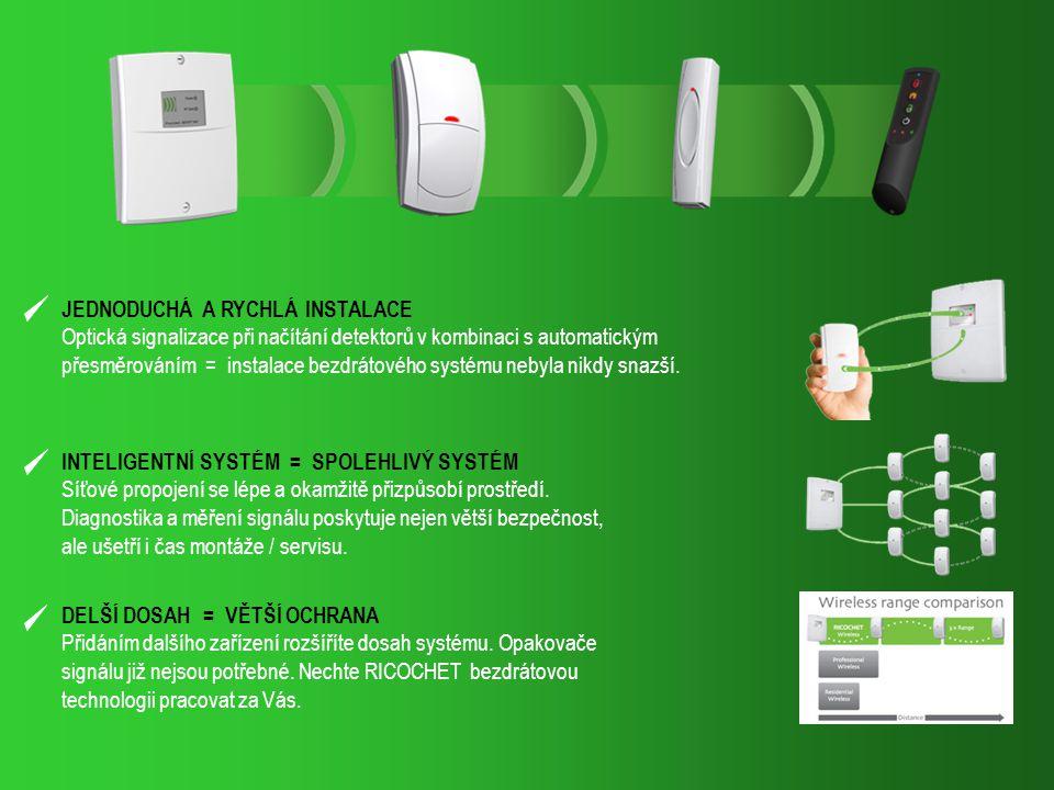 JEDNODUCHÁ A RYCHLÁ INSTALACE Optická signalizace při načítání detektorů v kombinaci s automatickým