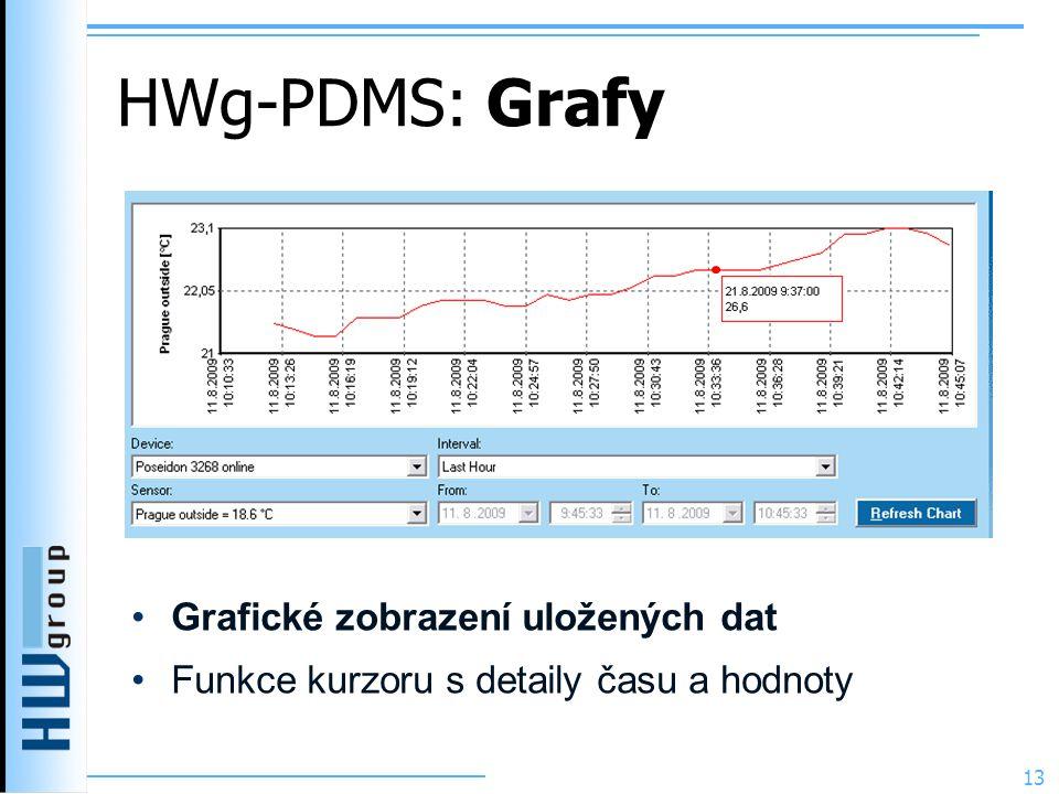 HWg-PDMS: Grafy Grafické zobrazení uložených dat