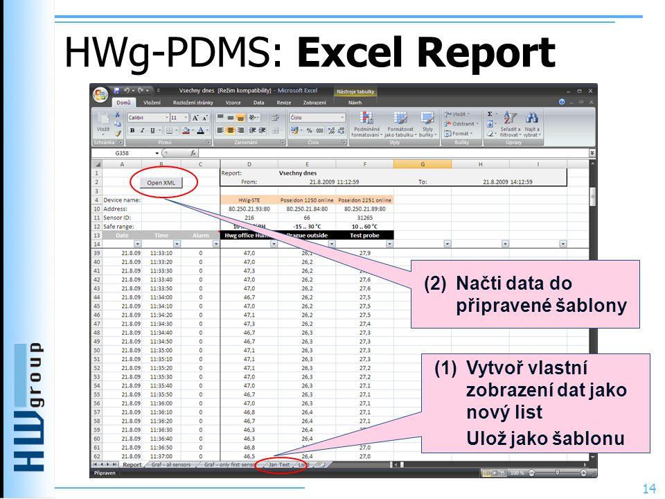 HWg-PDMS: Excel Report