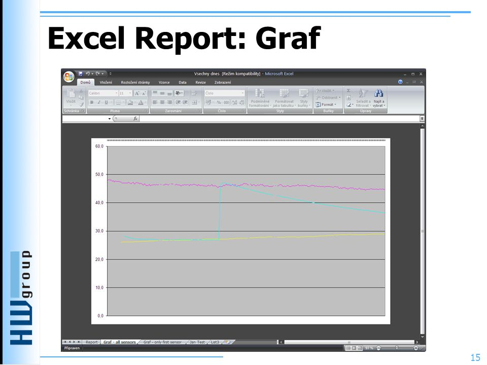 Excel Report: Graf