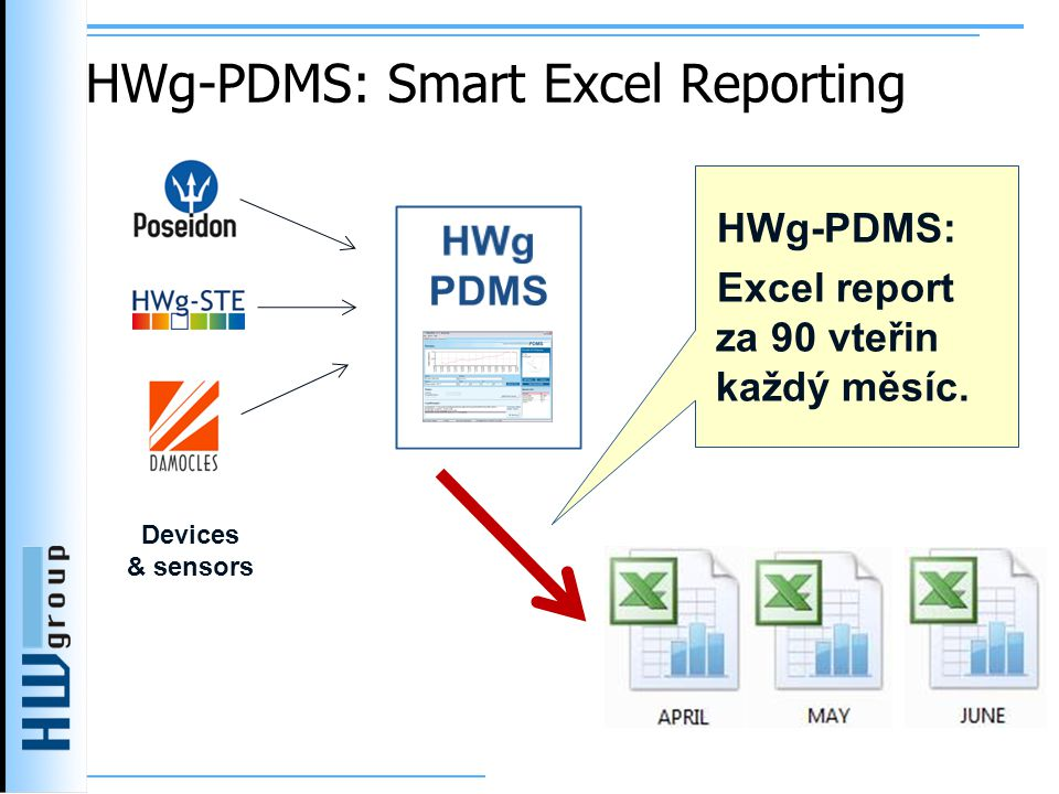 HWg-PDMS: Smart Excel Reporting