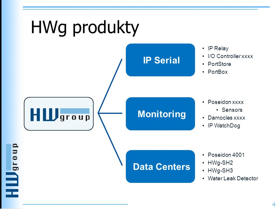 HWg produkty IP Serial Monitoring Data Centers IP Relay