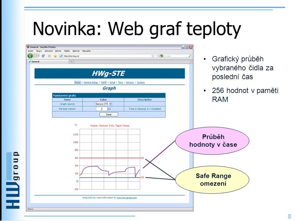 Novinka: Web graf teploty