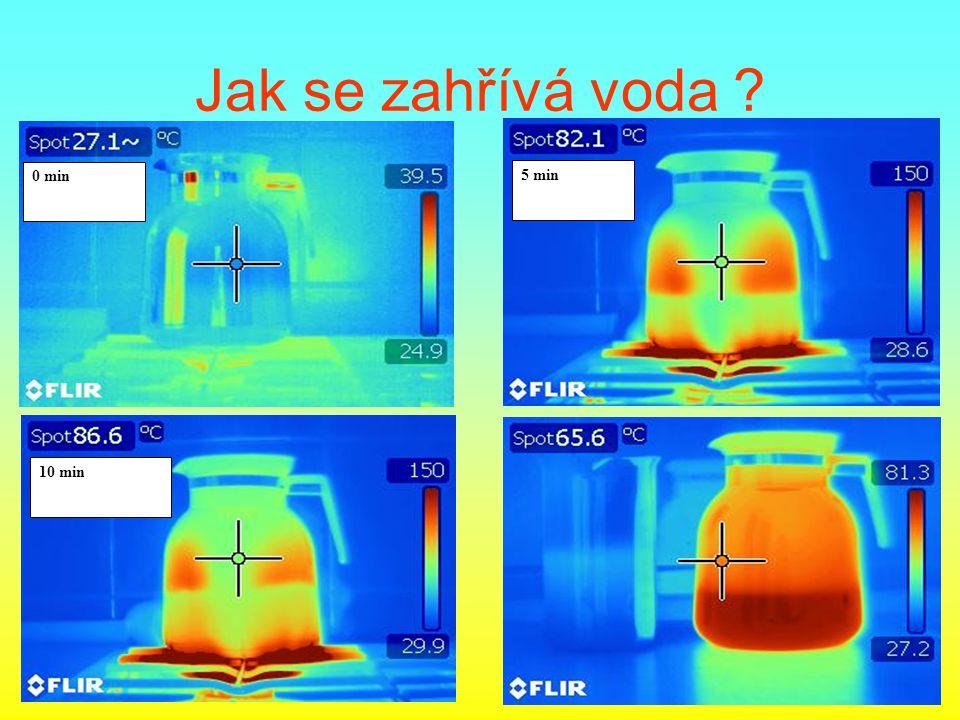 Jak se zahřívá voda 0 min 5 min 10 min