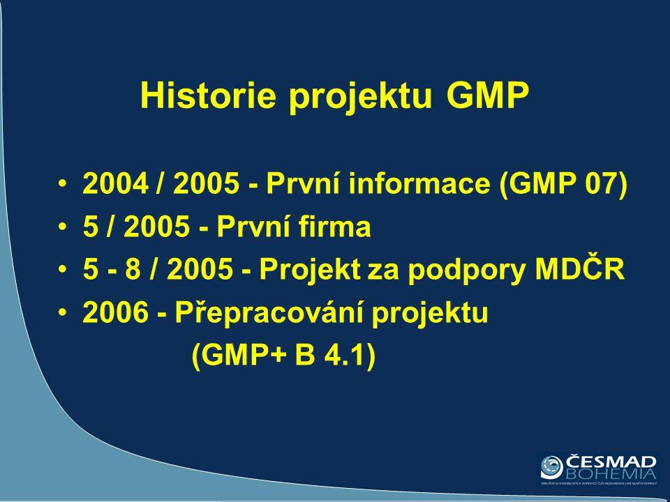 Historie projektu GMP 2004 / 2005 - První informace (GMP 07)