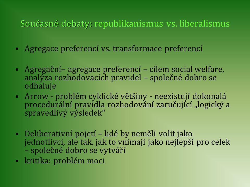 Současné debaty: republikanismus vs. liberalismus