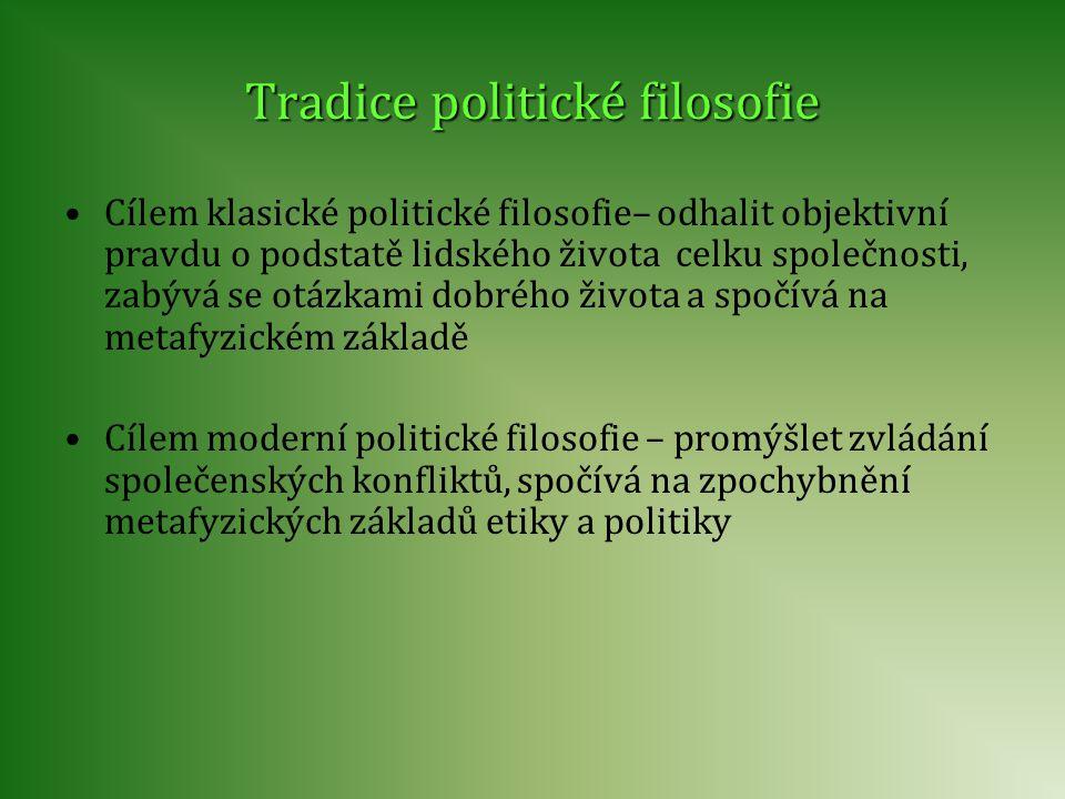 Tradice politické filosofie