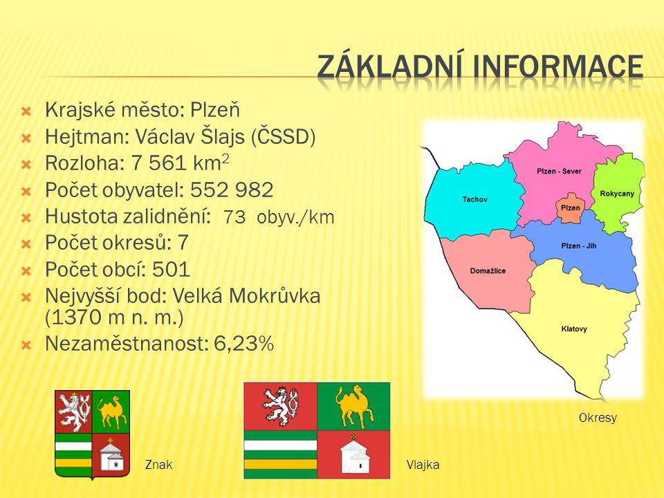 Základní informace Krajské město: Plzeň Hejtman: Václav Šlajs (ČSSD)