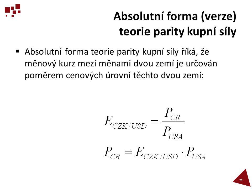 Absolutní forma (verze) teorie parity kupní síly