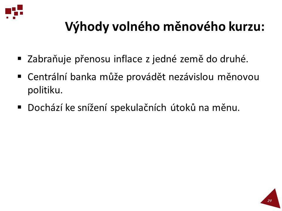 Výhody volného měnového kurzu: