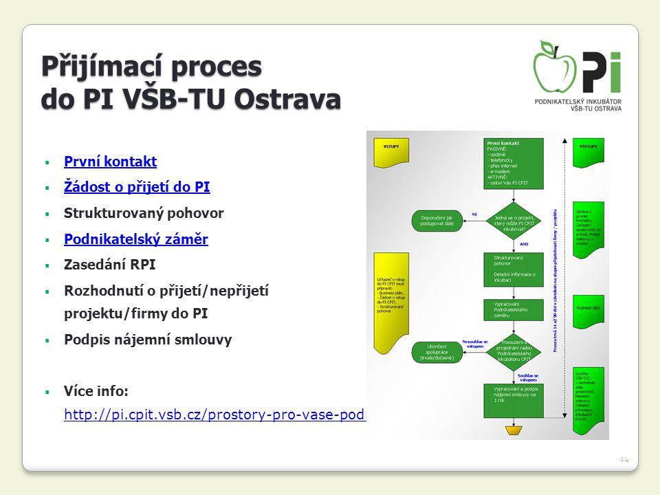 Přijímací proces do PI VŠB-TU Ostrava