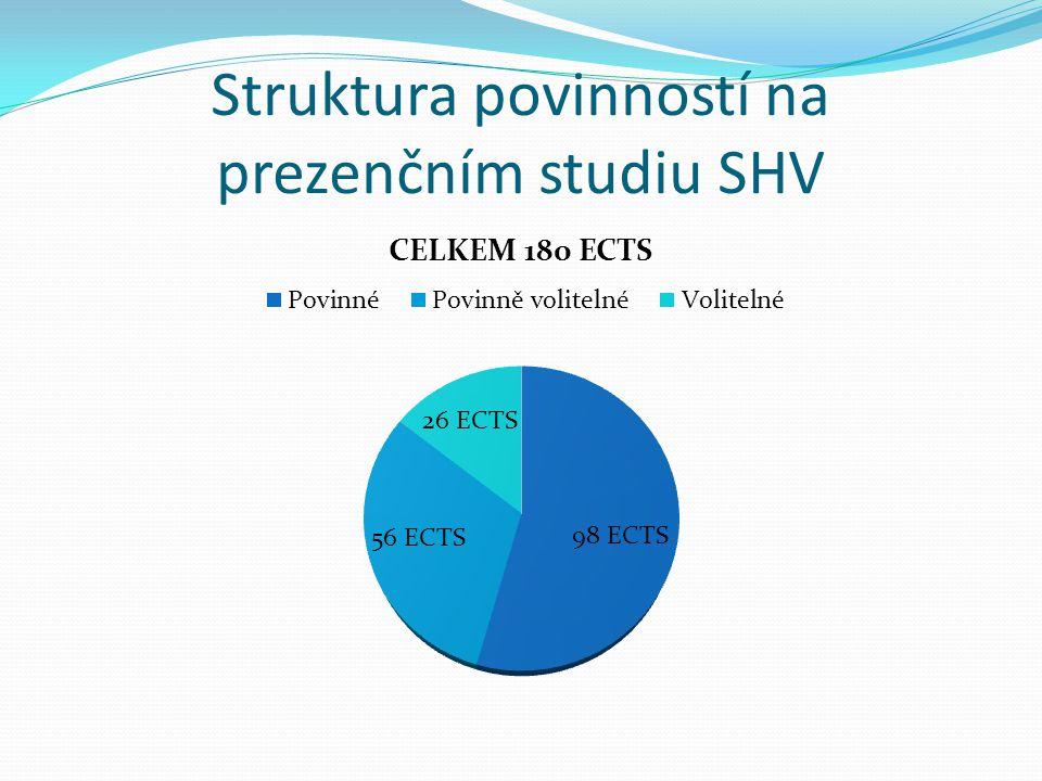 Struktura povinností na prezenčním studiu SHV