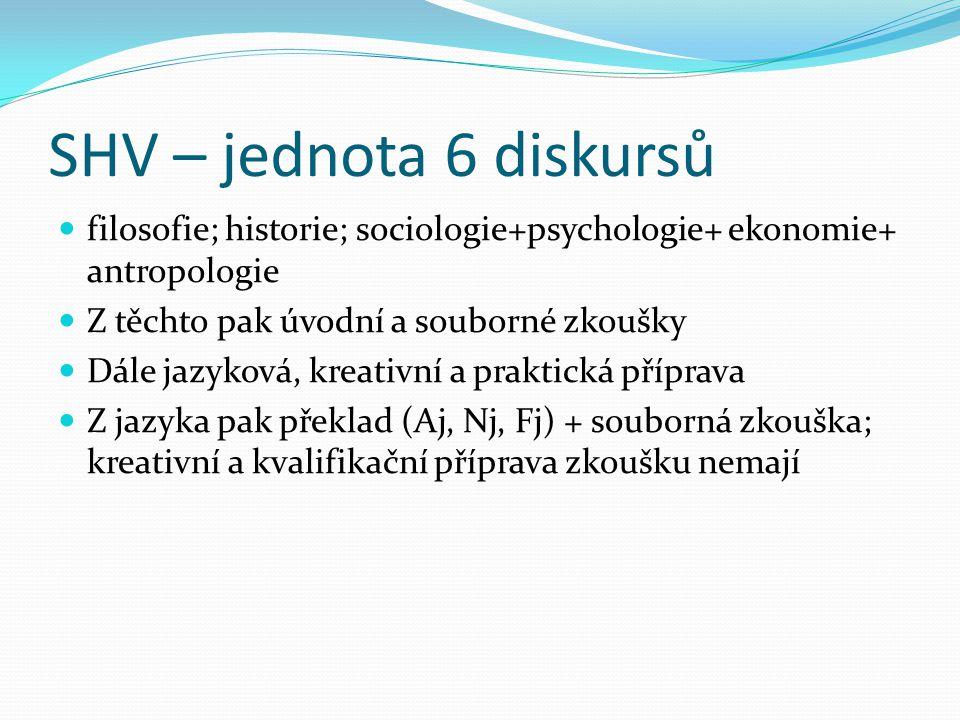 SHV – jednota 6 diskursů filosofie; historie; sociologie+psychologie+ ekonomie+ antropologie. Z těchto pak úvodní a souborné zkoušky.