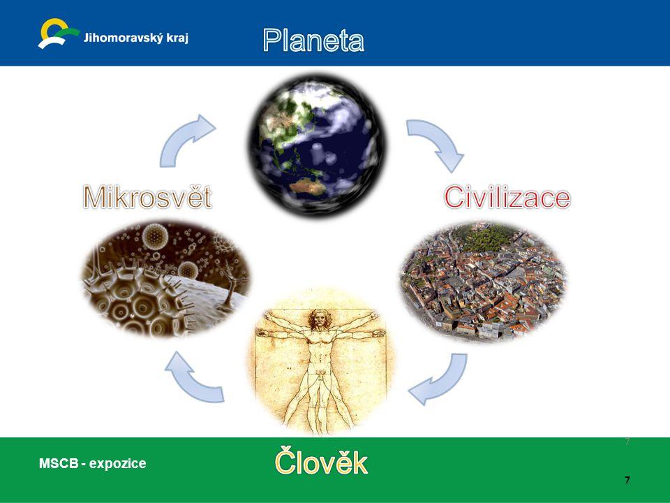 Planeta Mikrosvět Civilizace 7 Člověk MSCB - expozice