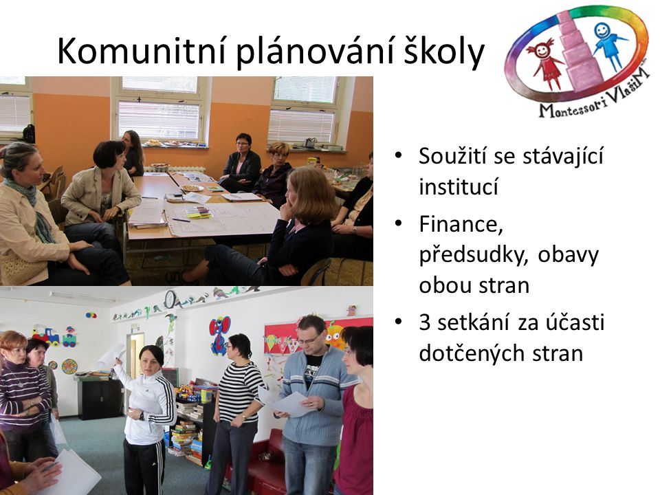 Komunitní plánování školy