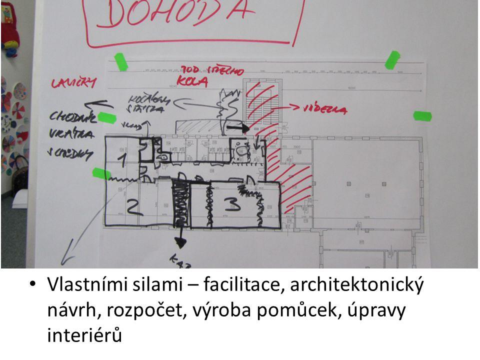 Vlastními silami – facilitace, architektonický návrh, rozpočet, výroba pomůcek, úpravy interiérů