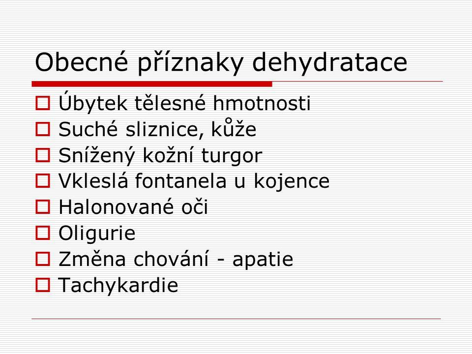 Obecné příznaky dehydratace