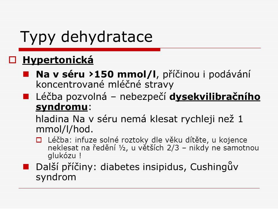 Typy dehydratace Hypertonická