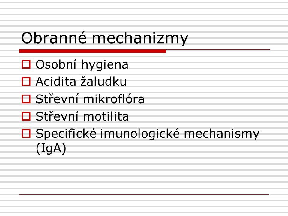 Obranné mechanizmy Osobní hygiena Acidita žaludku Střevní mikroflóra