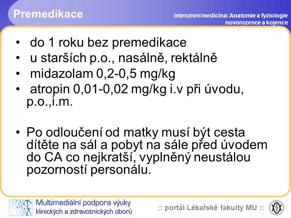do 1 roku bez premedikace u starších p.o., nasálně, rektálně