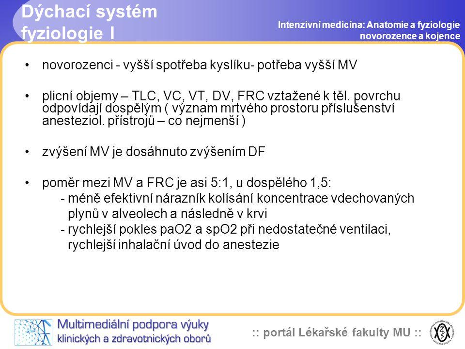 Dýchací systém fyziologie I