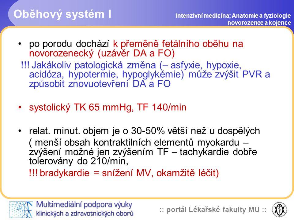 Oběhový systém I Intenzivní medicína: Anatomie a fyziologie novorozence a kojence.