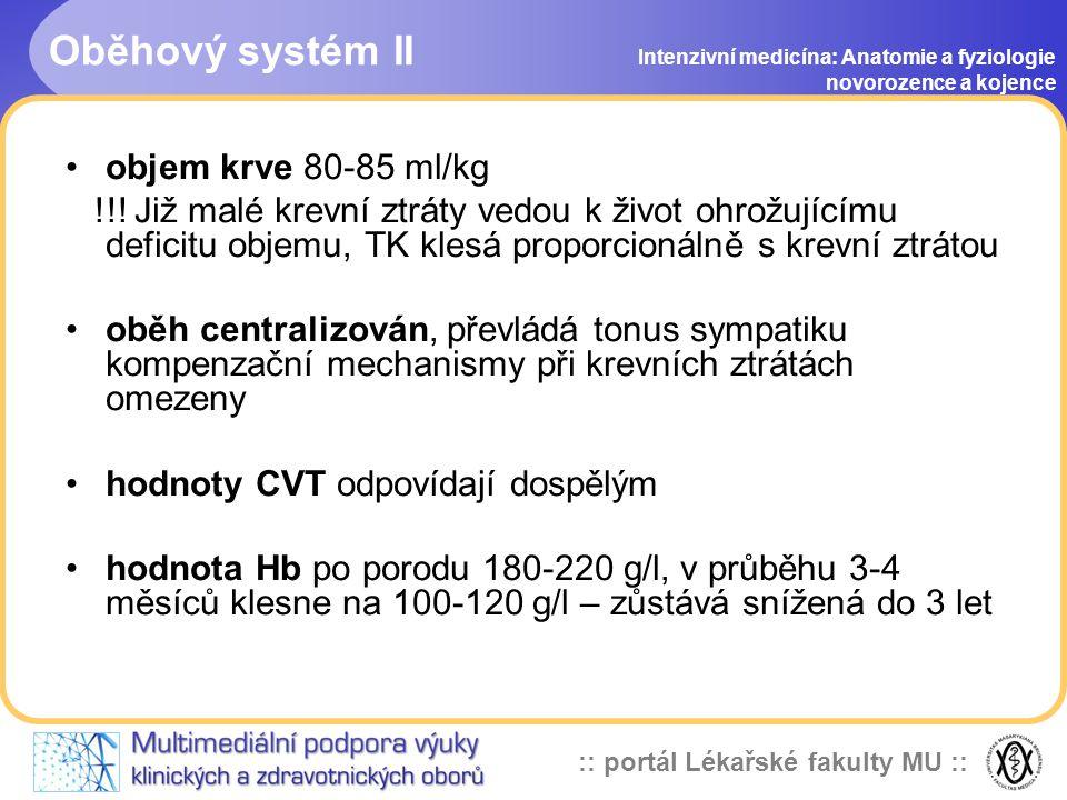 Oběhový systém II objem krve 80-85 ml/kg