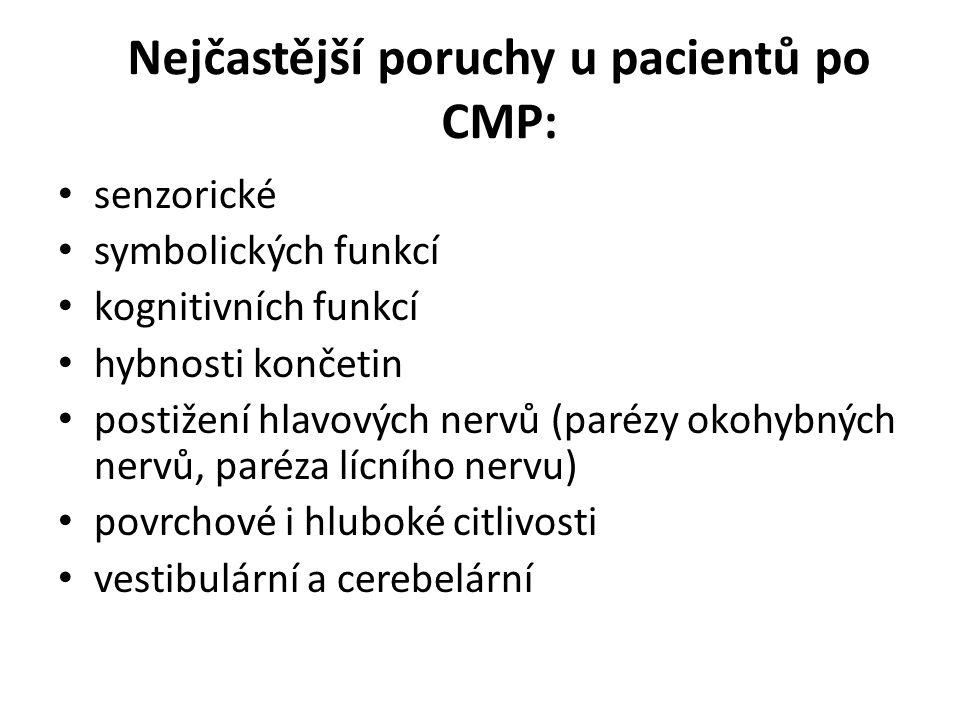 Nejčastější poruchy u pacientů po CMP:
