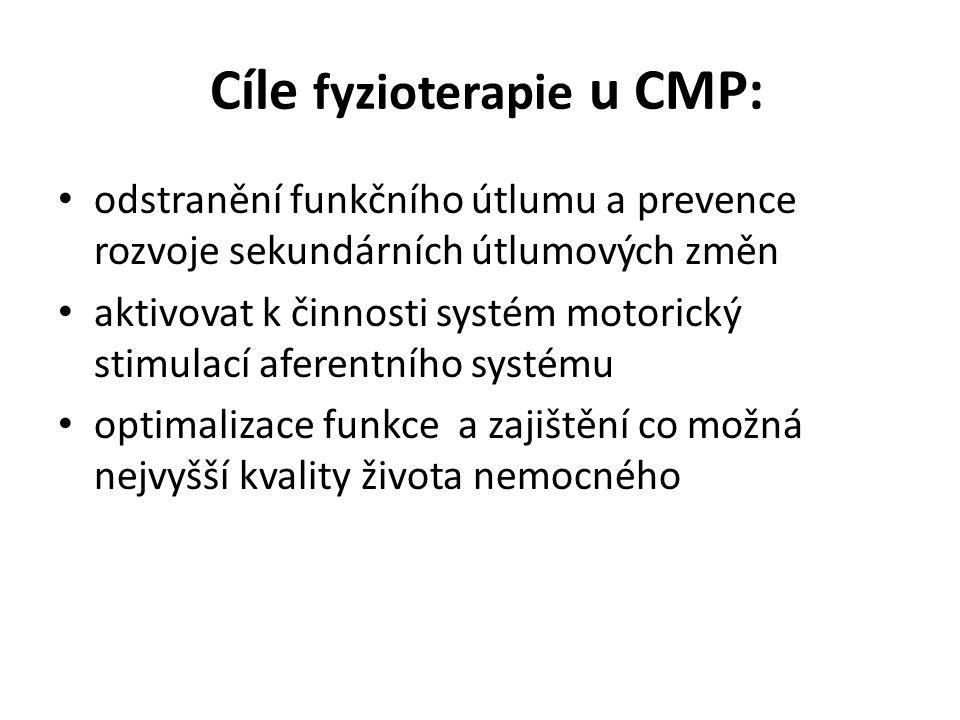 Cíle fyzioterapie u CMP: