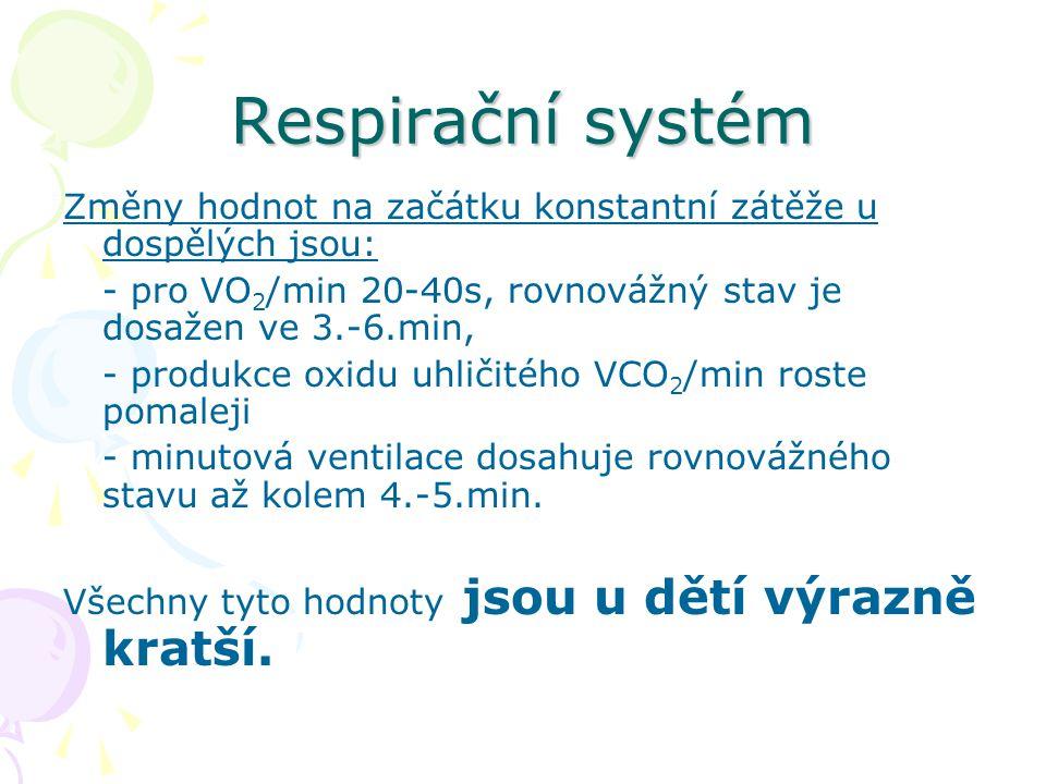 Respirační systém Změny hodnot na začátku konstantní zátěže u dospělých jsou: - pro VO2/min 20-40s, rovnovážný stav je dosažen ve 3.-6.min,
