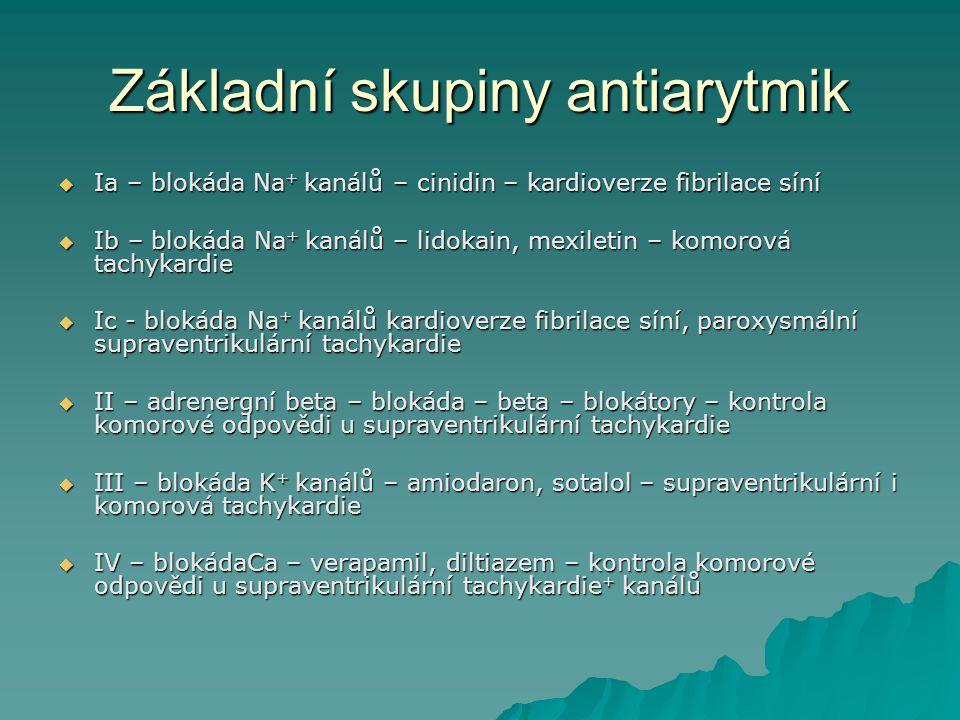 Základní skupiny antiarytmik