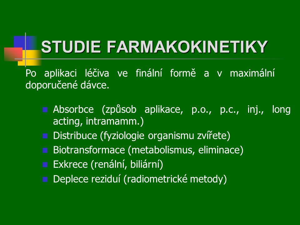 STUDIE FARMAKOKINETIKY