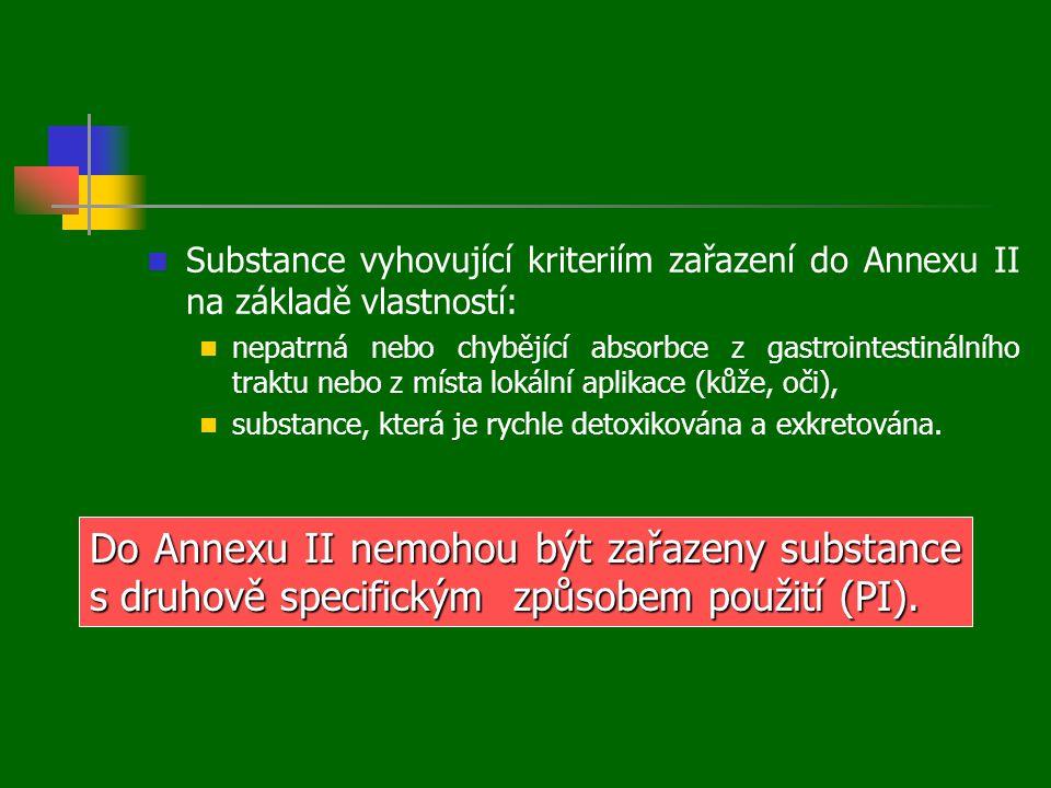 Substance vyhovující kriteriím zařazení do Annexu II na základě vlastností:
