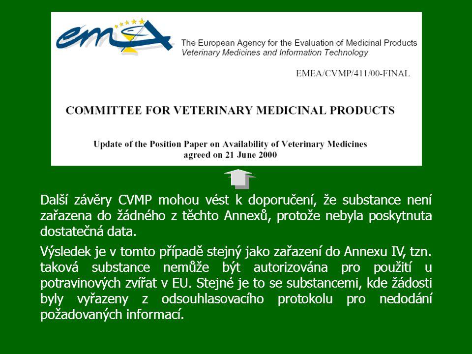 Další závěry CVMP mohou vést k doporučení, že substance není zařazena do žádného z těchto Annexů, protože nebyla poskytnuta dostatečná data.