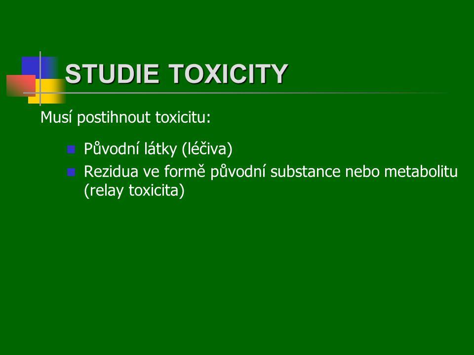 STUDIE TOXICITY Musí postihnout toxicitu: Původní látky (léčiva)